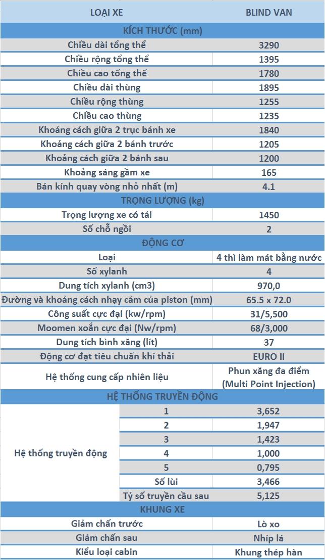 TSKT BLIND VAN-1-vert